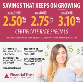 Savings That Keeps On Growing